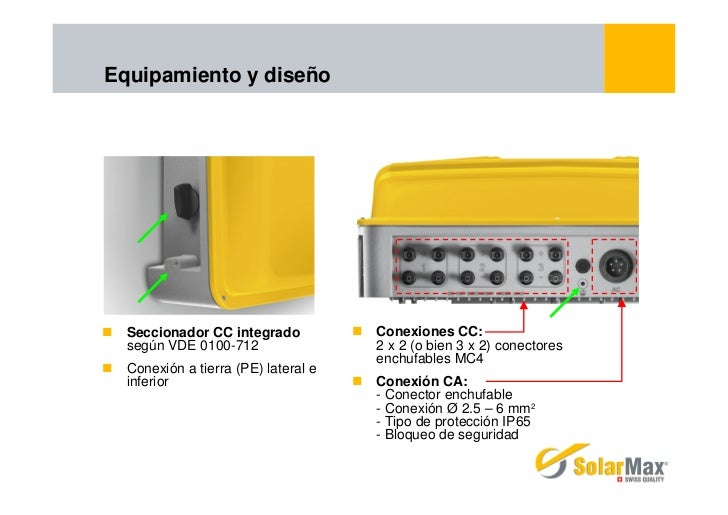 Equipamiento y diseño  Seccionador CC integrado           Conexiones CC:  según VDE 0100-712                 2 x 2 (o bien...