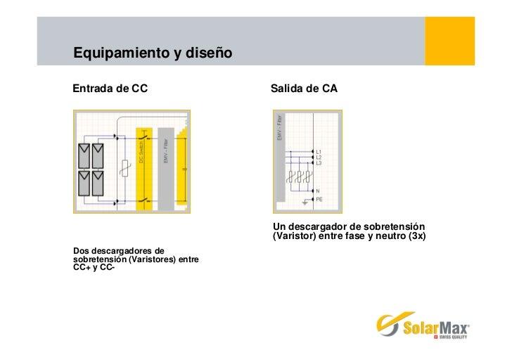 Equipamiento y diseñoEntrada de CC                     Salida de CA                                  Un descargador de sob...