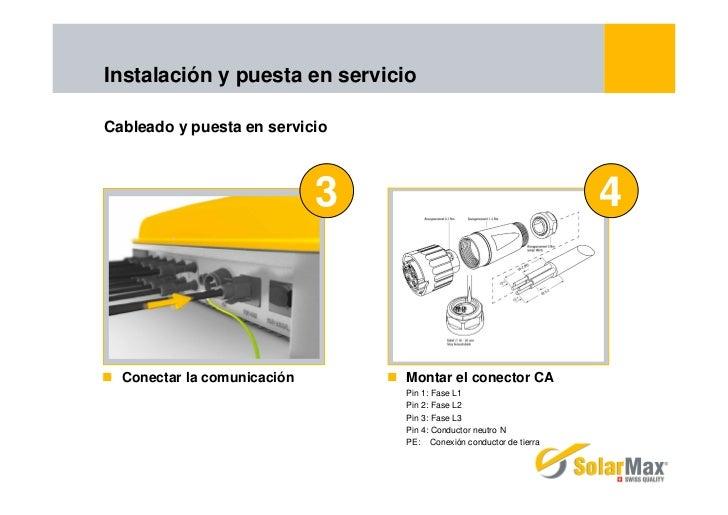 Instalación y puesta en servicioCableado y puesta en servicio                             3                               ...