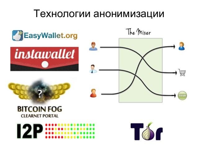 Как купить / обналичить