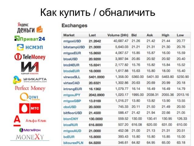 Проблема с кредитками ● Транзакции по кредиткам можно отзывать ● В blockchain'e - нет