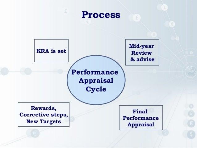 sample teamwork phrases for performance appraisal