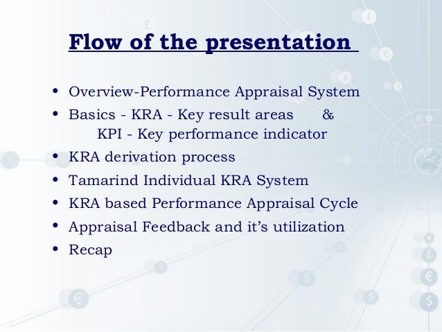 Kra presentation ppt