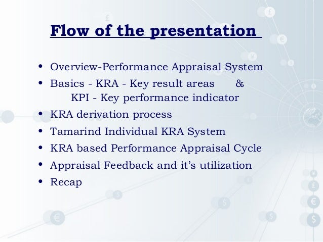 Kra review