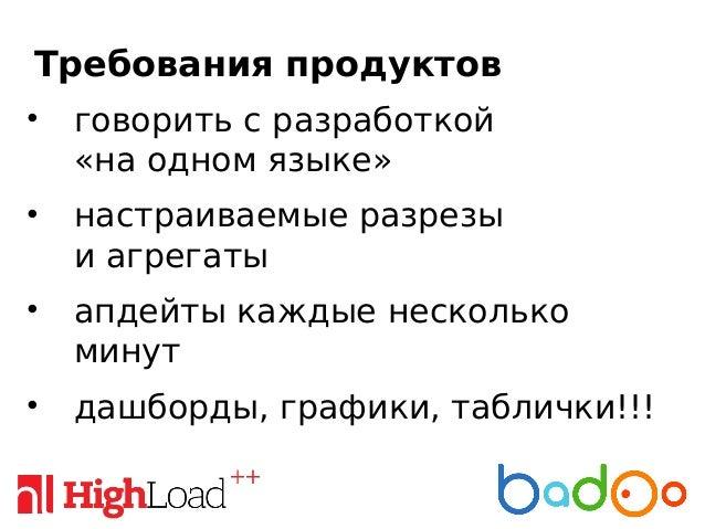 Требования продуктов • говорить с разработкой «наодном языке» • настраиваемые разрезы иагрегаты • апдейты каждые несколь...