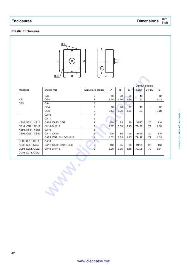 kraus naimer wiring diagram wiring diagramskraus naimer wiring diagram wiring diagram experts kraus naimer ca11 wiring diagram kraus naimer wiring diagram