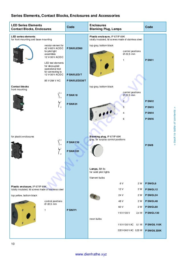 Kraus & naimer push buttons and pilot lights, ø 22,5 mm kn302 gb1…