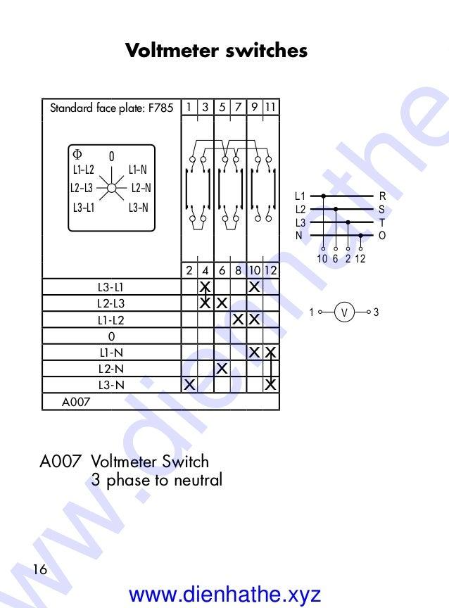 Pleasant Kraus Amp Naimer Switch Wiring Diagrams Pocketbook 2016 Wiring Digital Resources Indicompassionincorg