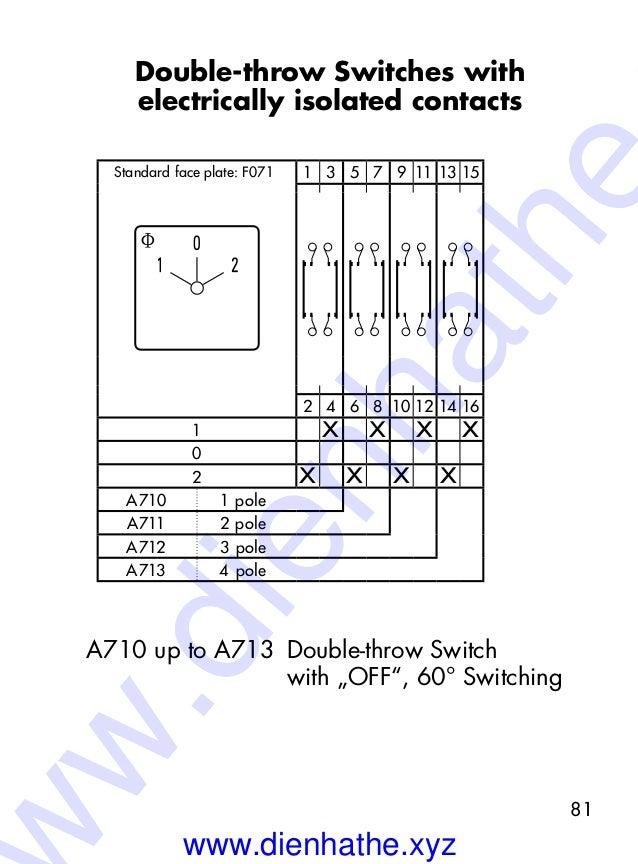 Kraus Amp Naimer Switch Wiring Diagrams Pocketbook 2016