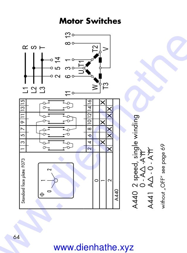 Kraus & naimer switch wiring diagrams pocketbook 2016 ... on light switch, johnson outboard ignition switch, servalite lamp cord switch, photoelectric eye switch, 3 position maintained selector switch, pick a switch, a c trinary switch, diagram of a computer switch, go a switch, building a switch, 5634 leviton switch, a hit with switch, intercept electronic flow switch, a b switch, easy 3-way switch, 240v 2 pole switch, motor limit switch, turning on a safety switch, pc 05 photoelectric switch, combination receptacle and switch,