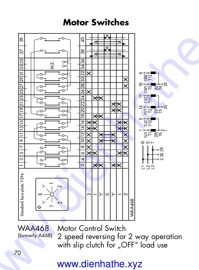 Excellent furnas drum switch wiring diagram ideas everything you reversing drum switch wiring diagram reversing drum switch wiring asfbconference2016 Image collections