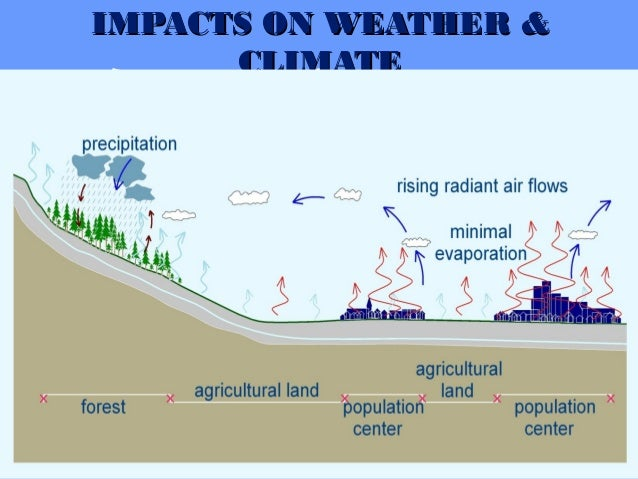 RECOVERYRECOVERY OF THE CLIMATEOF THE CLIMATE
