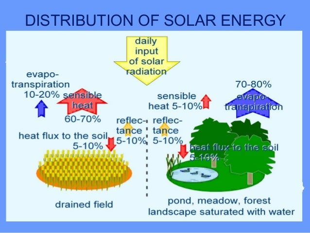 Temperatures on the landTemperatures on the land with and without waterwith and without water