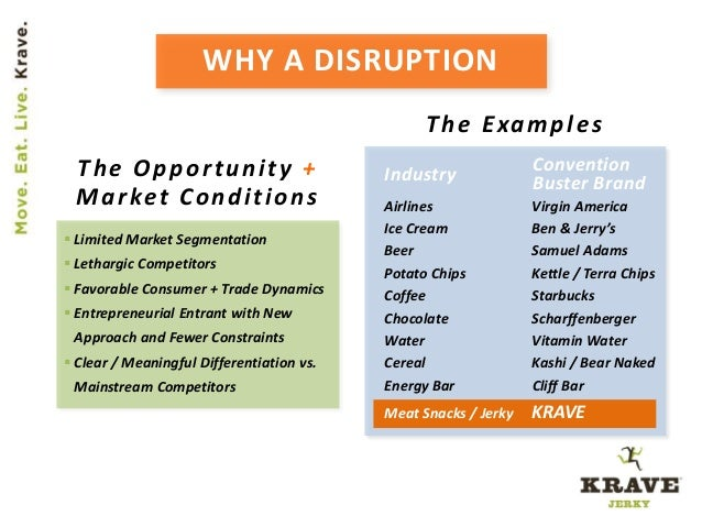 WHY A DISRUPTION The Opportunity + Market Conditions  Limited Market Segmentation  Lethargic Competitors  Favorable Con...