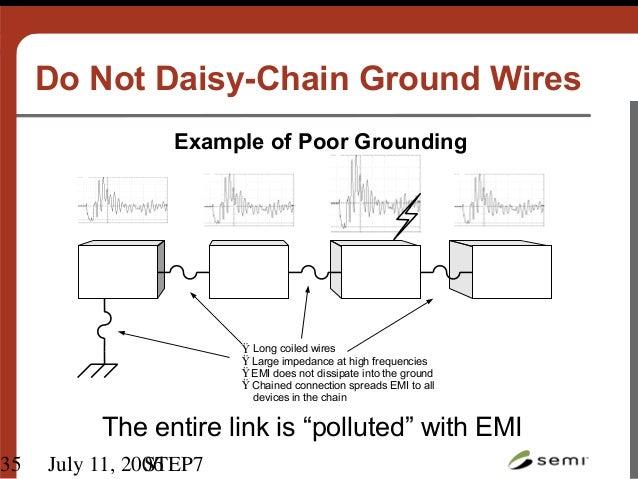 emi kraz presentation 35 638?cbd1427213714 daisy chain wiring diagram efcaviation com daisy chain wiring at creativeand.co