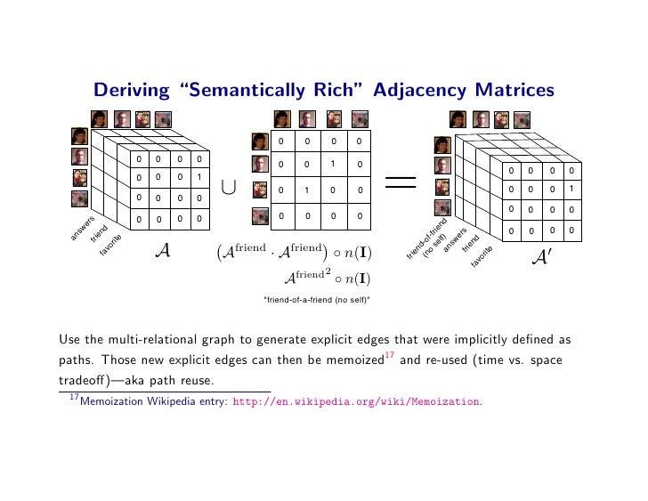 "Deriving ""Semantically Rich"" Adjacency Matrices"