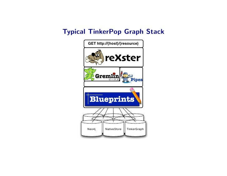 Typical tinkerpop graph stack get malvernweather Gallery