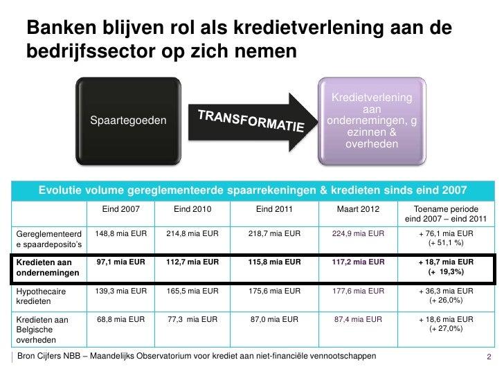 Kredietverlening aan ondernemingen – recente evolutie   1 juli 2012 Slide 2