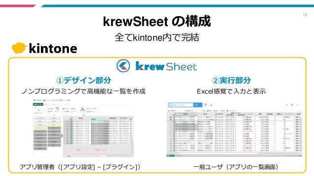 15 krewSheet の構成 全てkintone内で完結 アプリ管理者([アプリ設定] – [プラグイン]) 一般ユーザ(アプリの一覧画面) ①デザイン部分 ノンプログラミングで高機能な一覧を作成 ②実行部分 Excel感覚で入力と表示