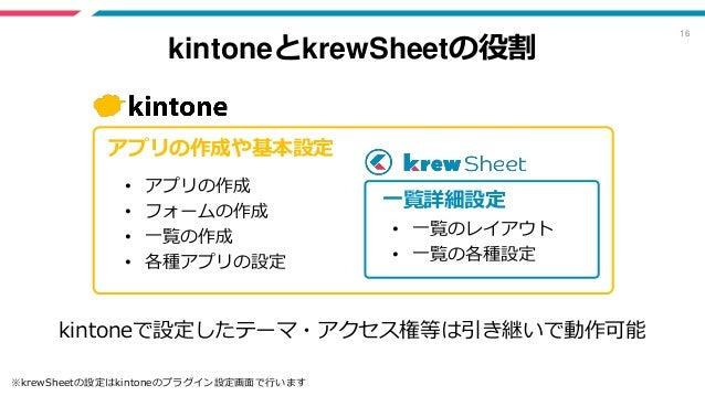 16 kintoneとkrewSheetの役割 kintoneで設定したテーマ・アクセス権等は引き継いで動作可能 • アプリの作成 • フォームの作成 • 一覧の作成 • 各種アプリの設定 • 一覧のレイアウト • 一覧の各種設定 ※krewS...