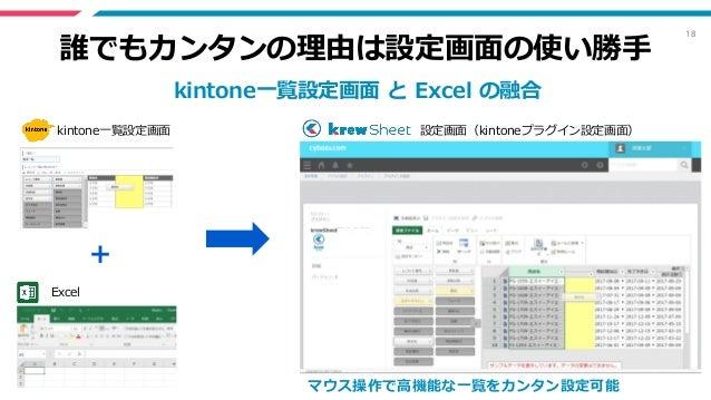 18 誰でもカンタンの理由は設定画面の使い勝手 kintone一覧設定画面 と Excel の融合 kintone一覧設定画面 Excel 設定画面(kintoneプラグイン設定画面) + マウス操作で高機能な一覧をカンタン設定可能
