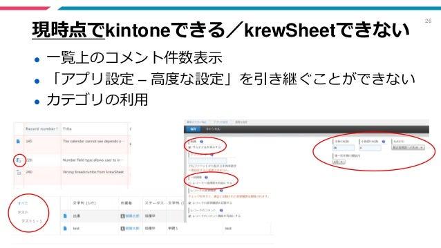 26 現時点でkintoneできる/krewSheetできない ⚫ 一覧上のコメント件数表示 ⚫ 「アプリ設定 – 高度な設定」を引き継ぐことができない ⚫ カテゴリの利用