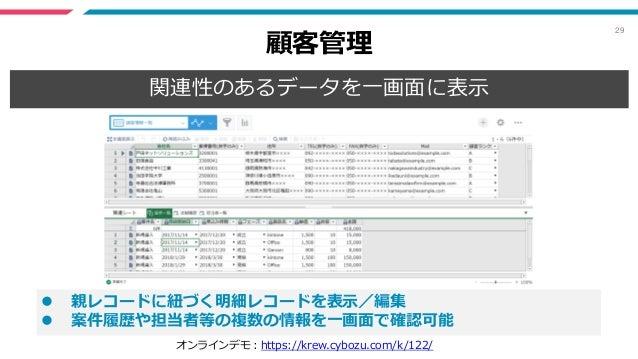 29 顧客管理 関連性のあるデータを一画面に表示 ⚫ 親レコードに紐づく明細レコードを表示/編集 ⚫ 案件履歴や担当者等の複数の情報を一画面で確認可能 オンラインデモ:https://krew.cybozu.com/k/122/