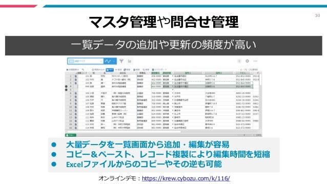 30 マスタ管理や問合せ管理 一覧データの追加や更新の頻度が高い ⚫ 大量データを一覧画面から追加・編集が容易 ⚫ コピー&ペースト、レコード複製により編集時間を短縮 ⚫ Excelファイルからのコピーやその逆も可能 オンラインデモ:https...