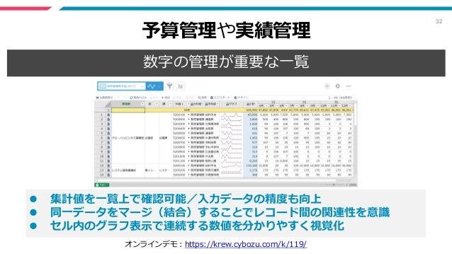 32 予算管理や実績管理 数字の管理が重要な一覧 ⚫ 集計値を一覧上で確認可能/入力データの精度も向上 ⚫ 同一データをマージ(結合)することでレコード間の関連性を意識 ⚫ セル内のグラフ表示で連続する数値を分かりやすく視覚化 オンラインデモ:...