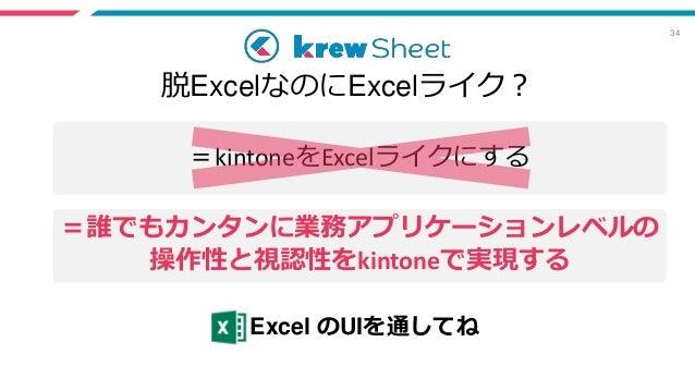 34 =kintoneをExcelライクにする 脱ExcelなのにExcelライク? Excel のUIを通してね =誰でもカンタンに業務アプリケーションレベルの 操作性と視認性をkintoneで実現する