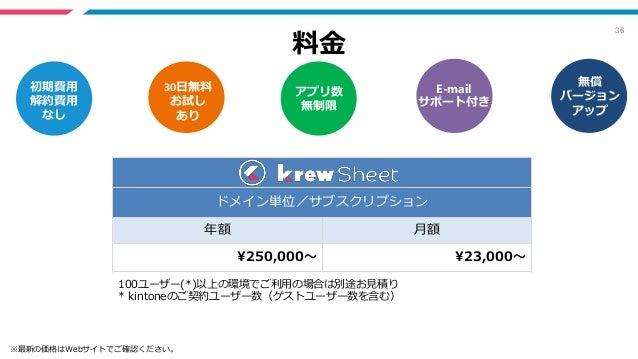 36 料金 初期費用 解約費用 なし ドメイン単位/サブスクリプション 年額 月額 ¥250,000~ ¥23,000~ 100ユーザー(*)以上の環境でご利用の場合は別途お見積り * kintoneのご契約ユーザー数(ゲストユーザー数を含む)...