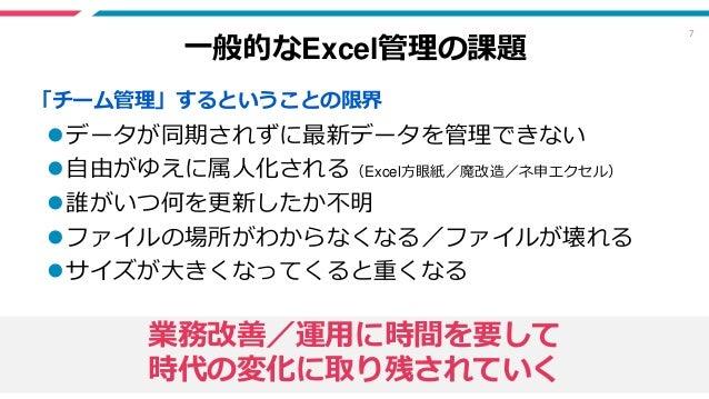 7 業務改善/運用に時間を要して 時代の変化に取り残されていく 一般的なExcel管理の課題 ⚫データが同期されずに最新データを管理できない ⚫自由がゆえに属人化される(Excel方眼紙/魔改造/ネ申エクセル) ⚫誰がいつ何を更新したか不明 ⚫...