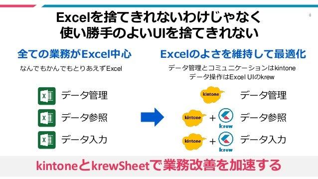 8 Excelを捨てきれないわけじゃなく 使い勝手のよいUIを捨てきれない 全ての業務がExcel中心 Excelのよさを維持して最適化 データ管理 データ参照 データ入力 データ管理 データ参照 データ入力 + + なんでもかんでもとりあえず...