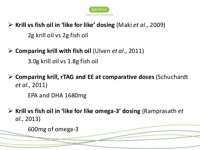 Clarifying krill what s the hype with dr nina bailey for Krill oil versus fish oil