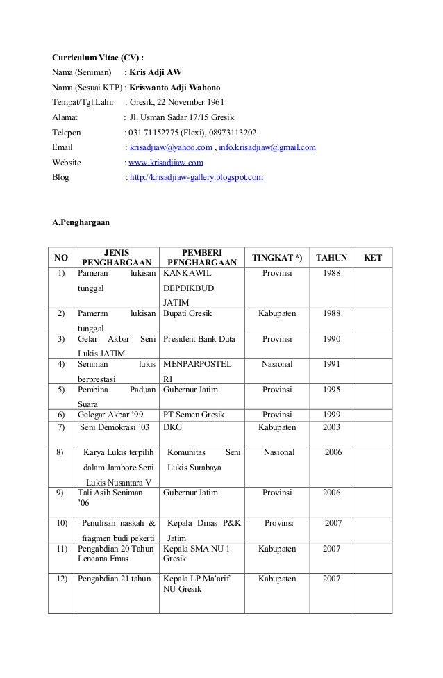 Curriculum Vitae (CV) : Nama (Seniman) : Kris Adji AW Nama (Sesuai KTP) : Kriswanto Adji Wahono Tempat/Tgl.Lahir : Gresik,...