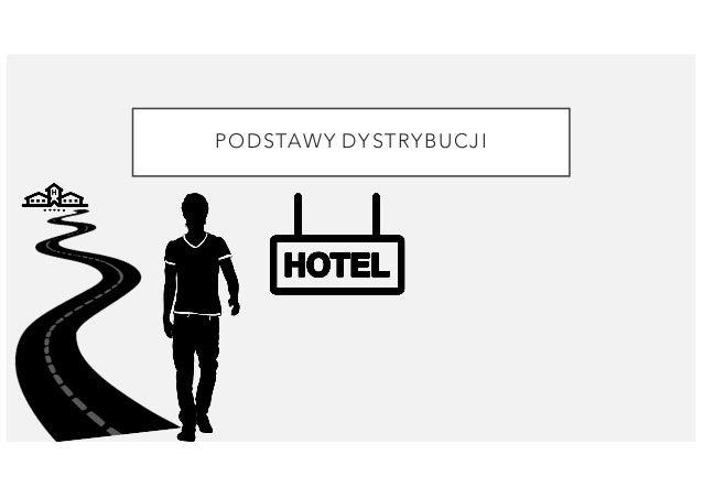 Krzysztof Głąbiński, Dystrybucja online w hotelarstwie Slide 3