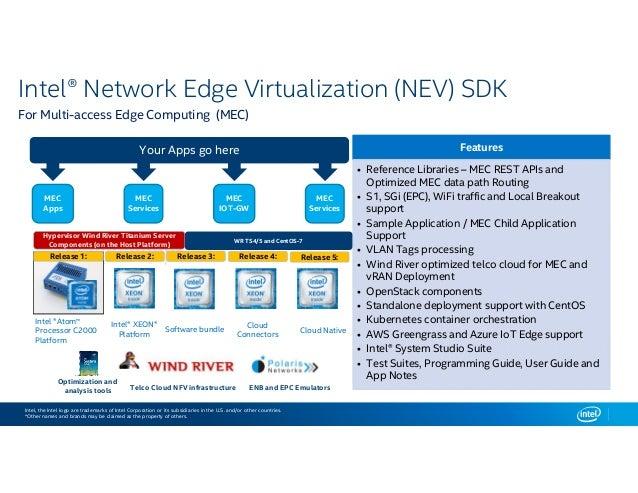 Enabling Multi-access Edge Computing (MEC) Platform-as-a-Service for …