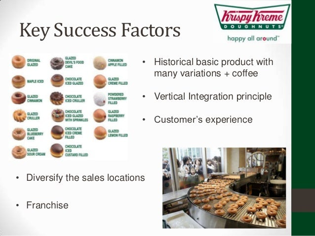 krispy kremes financial health essay Weekly devotional for women making dough the 12 secret ingredients of krispy kremes sweet success  making game an essay on  financial dreams your.