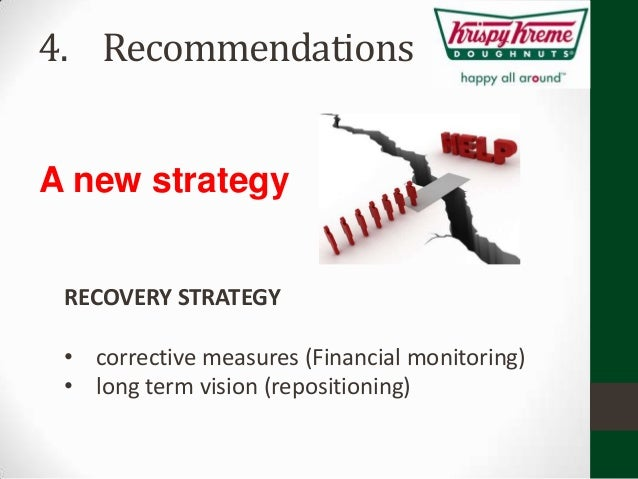 strategic recommendation for krispy kreme donuts Free essay: analysis and recommendations: krispy kreme doughnuts, inc  krispy kreme doughnuts, inc 370 knollwood street suite 500 winston-salem,.