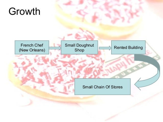 what are the key elements of krispy kreme s strategic philosophy Dunkin donuts is a reward that customers can give themselves every day-and many reward themselves more than once a day  brand power what's.