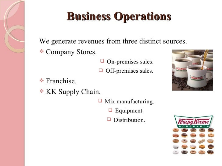 krispy kreme doughnuts inc case 7 Krispy kreme case analysis essay krispy kreme doughnuts, inc case analysis executive summary krispy kreme doughnuts, inc is facing a crisis of a drop in share price like never before since its initial public offering in the year 2000.
