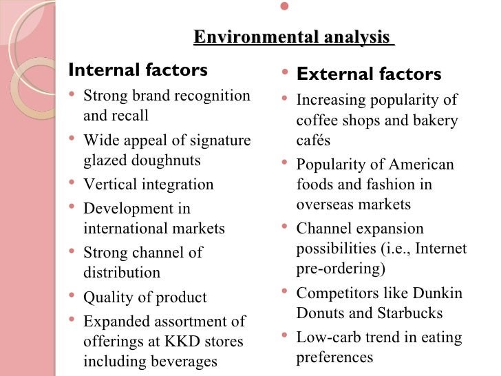 dunkin donuts external environment A comparative analysis of strategies and business models of starbucks corporation and dunkin donuts company  the external environment, including market.