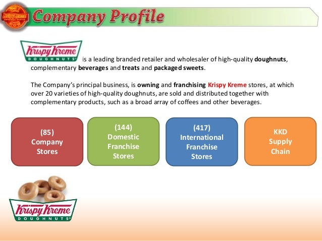 business analysis report on krispy kreme Krispy kreme: analysis of cpm, efe, ife,  krispy kreme donuts analysis of competitive profile matrix  strategy and business analysis.