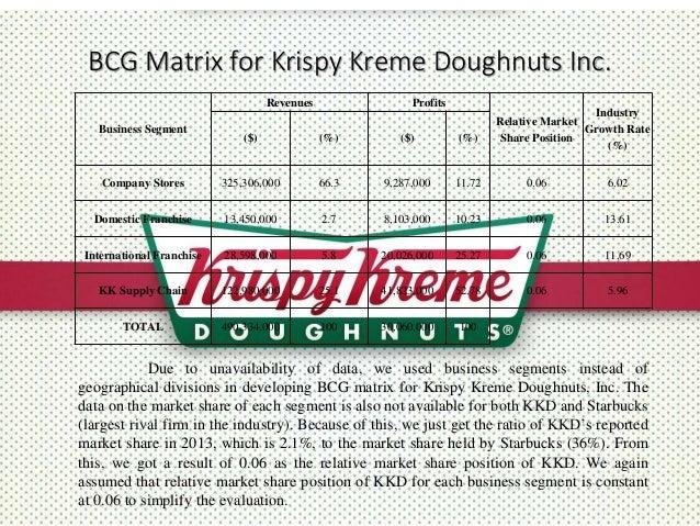 bcg matrix krispy kreme Krispy kreme case 01 - cengage learning  .