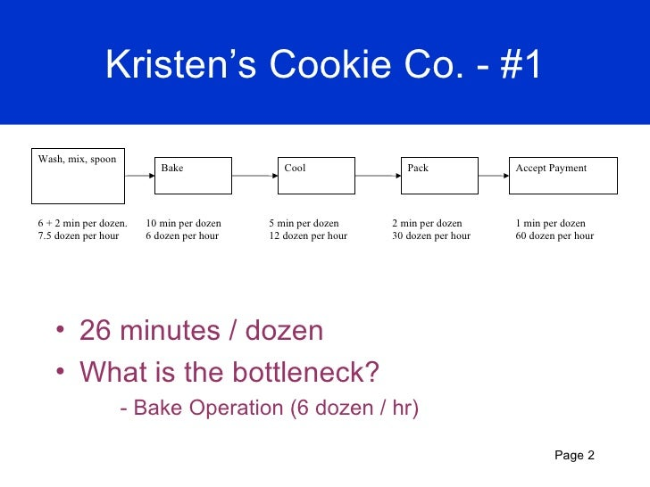 solution to kristen s cookie company 250000 free solution to kristen's cookie company papers & solution to kristen's cookie company essays at #1 essays bank.