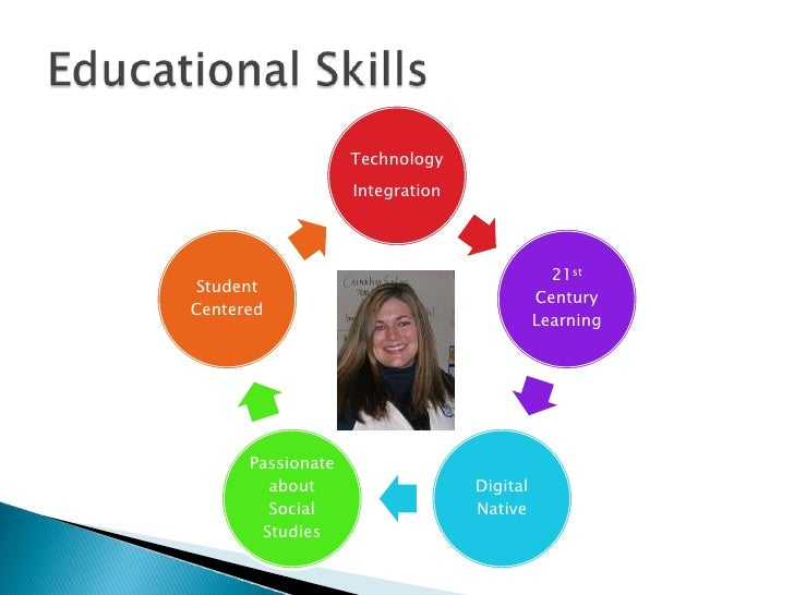 Educational Skills <br />