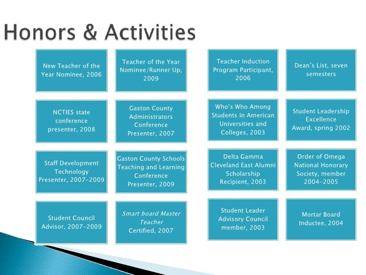 Honors & Activities <br />
