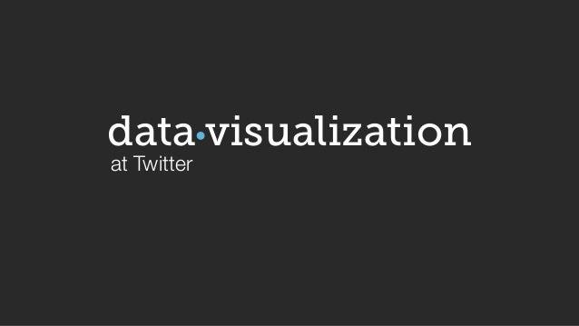 data visualization  at Twitter