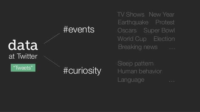 "data  at Twitter  ""Tweets""  #events  TV Shows New Year  Earthquake  Oscars  Protest  Super Bowl  World Cup Election  Break..."
