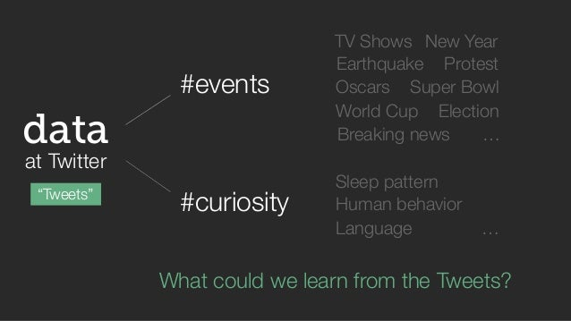 """data  at Twitter  """"Tweets""""  #events  TV Shows New Year  Earthquake  Oscars  Protest  Super Bowl  World Cup Election  Break..."""